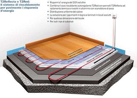 pavimento radiante,  greco energy,  bagheria,  sicilia,