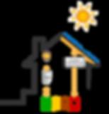 Sistemi di accumulo | Bagheria | Greco Energy - Energie rinnovabili  | Sicilia