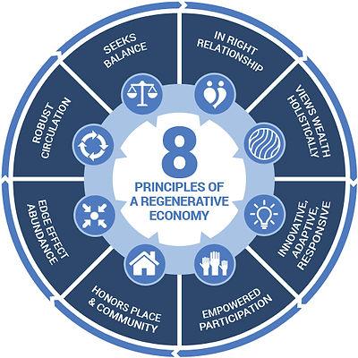 8-Principles-Graphic-1.jpg