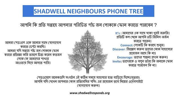 Phone 5 people slide Bengali Translation