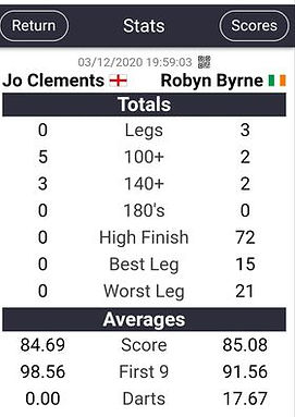 Robyn stats.jpg