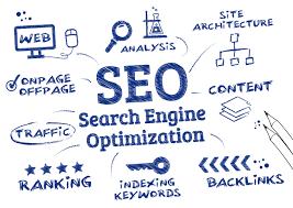 increase SEO search I digital online marketing tips
