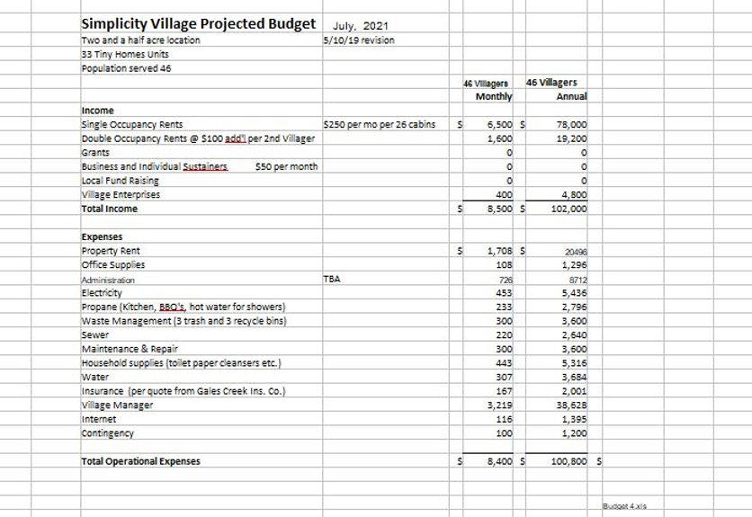 Budget 4 .jpg