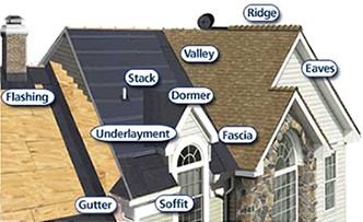 Replace Your Glover Park Roof for Free