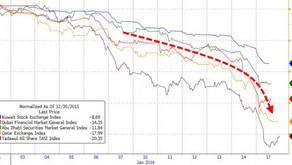 Mid-East Massacre: Qatar Crashes, Saudi Stocks Plunge Most Since Black Monday