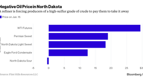 The North Dakota Crude Oil That's Worth Less Than Nothing