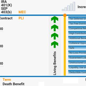 Cómo se construye la icónica y garantizada Cuenta de ahorro con protección de Salud y Vida (CAP)?