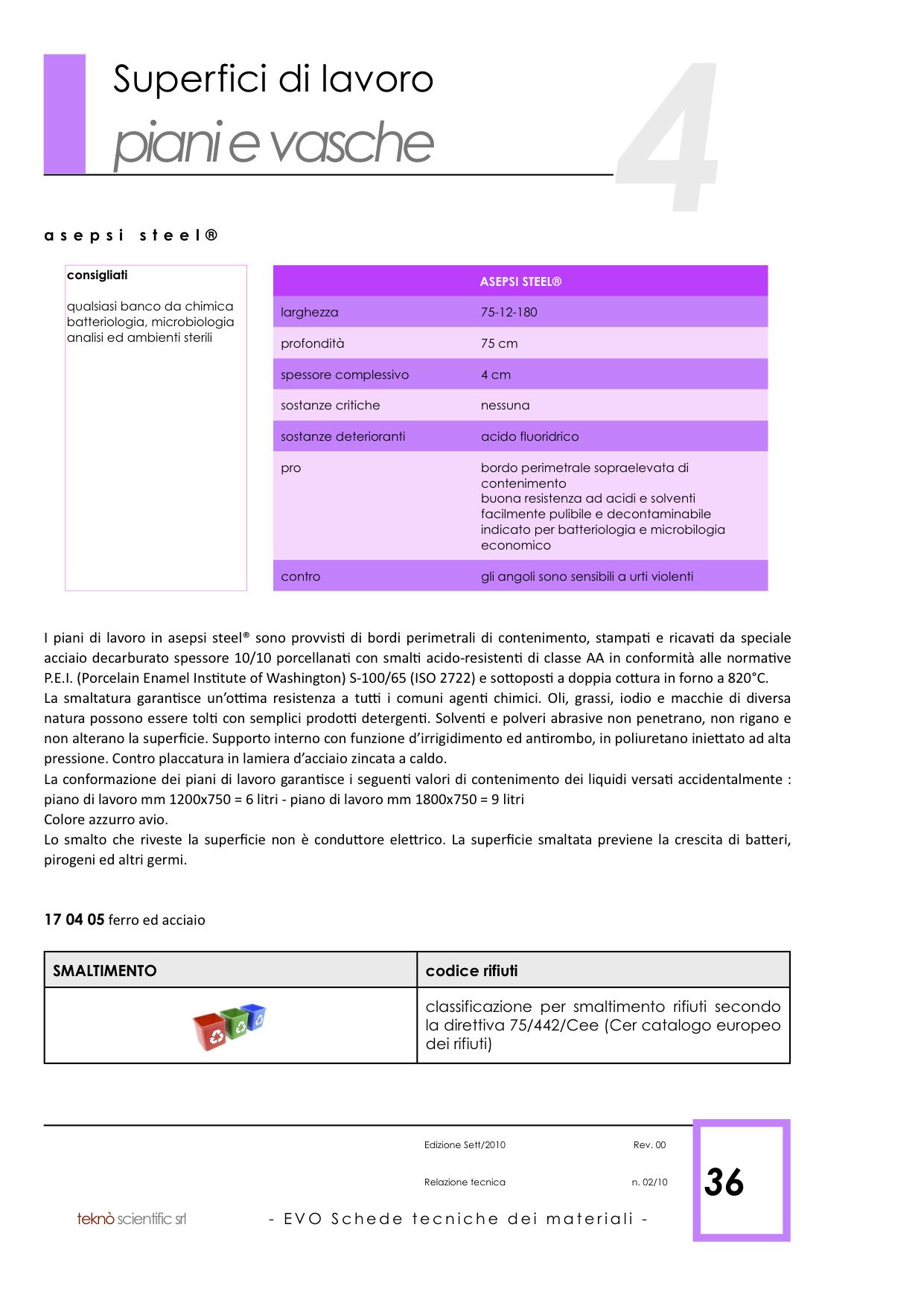 EVO Schede Tecniche materiali copia 6.png