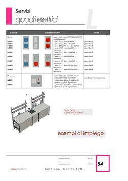 EVO Catalogo Tecnico Generale copia 54.png