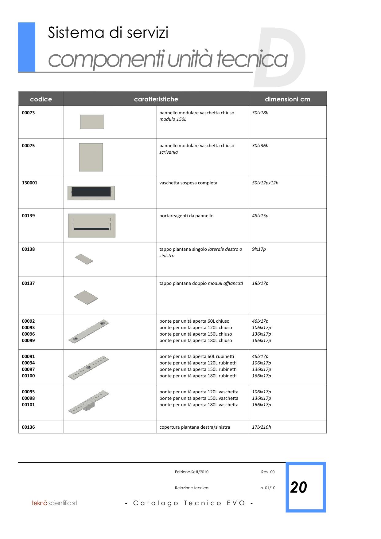 EVO Catalogo Tecnico Generale copia 20.png