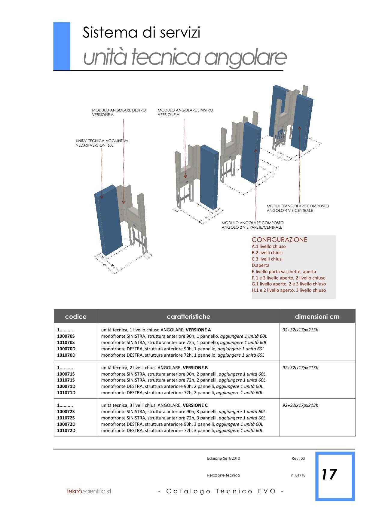 EVO Catalogo Tecnico Generale copia 17.png