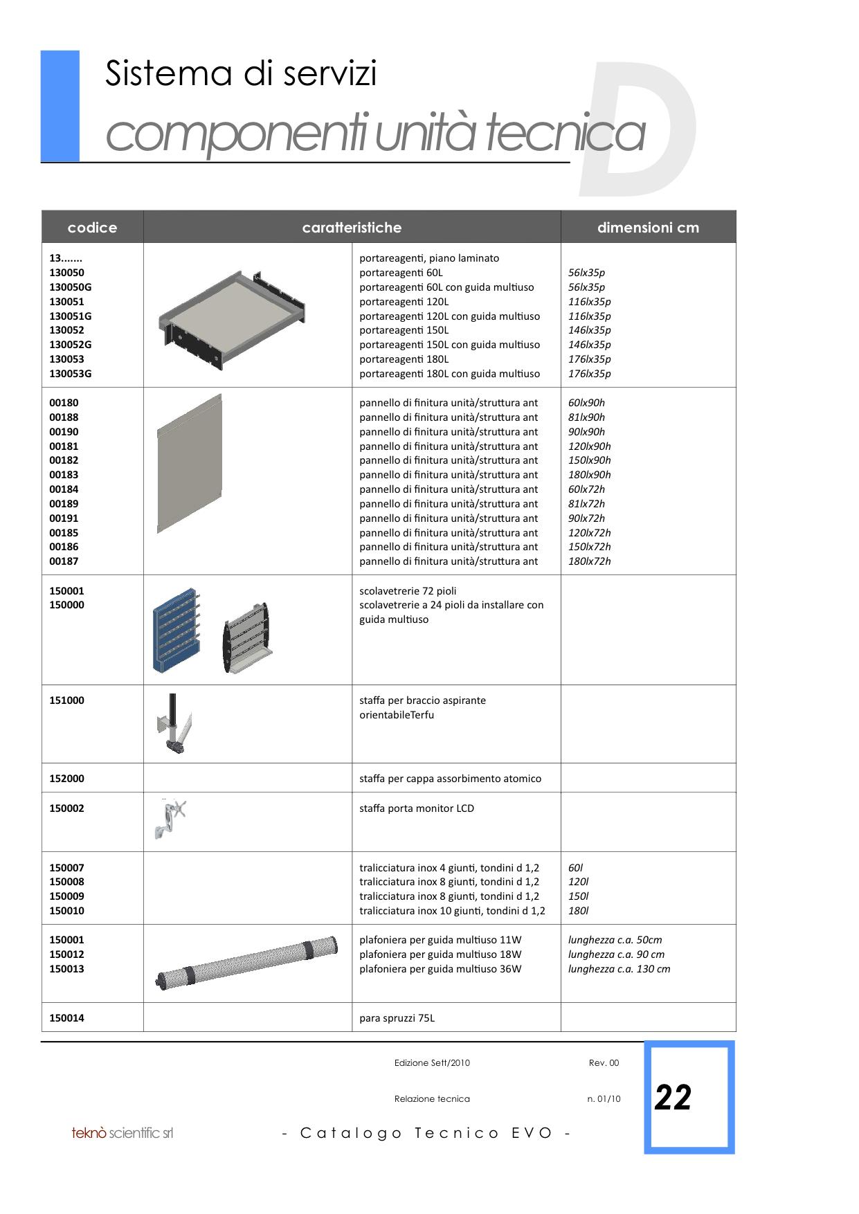 EVO Catalogo Tecnico Generale copia 22.png