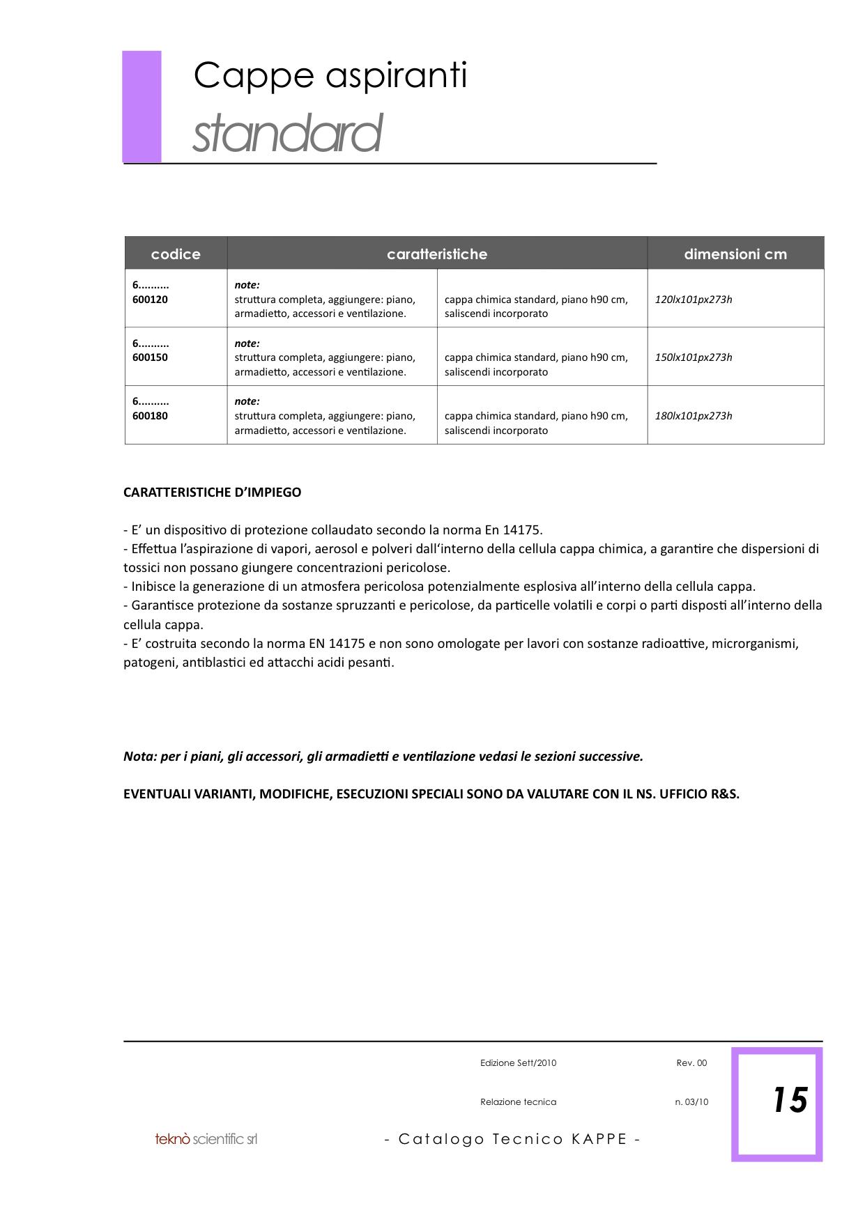 KAPPE Catalogo Tecnico Generale copia 15.png