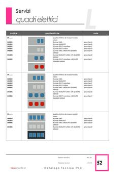 EVO Catalogo Tecnico Generale copia 52.png
