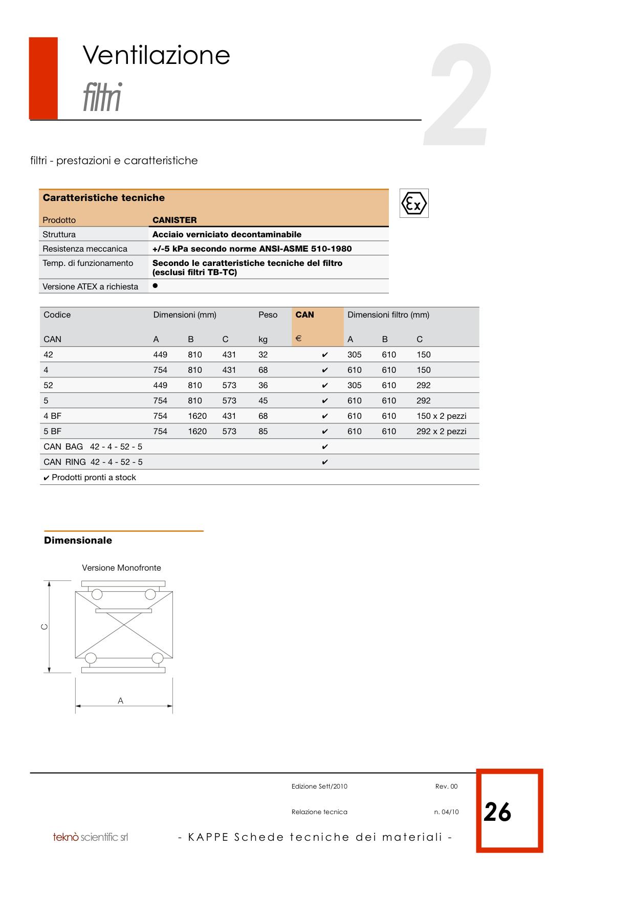 KAPPE Schede tecniche materiali copia 6.png