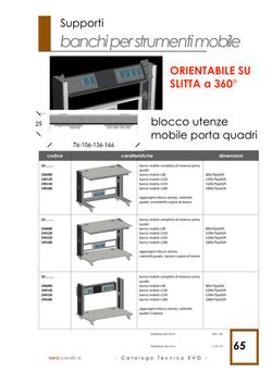 EVO Catalogo Tecnico Generale copia 65.png