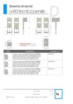 EVO Catalogo Tecnico Generale copia 16.png