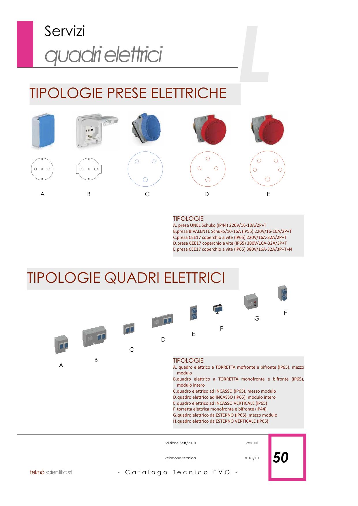 EVO Catalogo Tecnico Generale copia 50.png