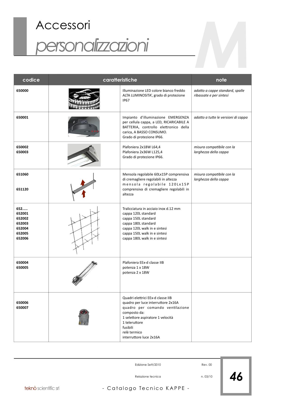 KAPPE Catalogo Tecnico Generale copia 16.png