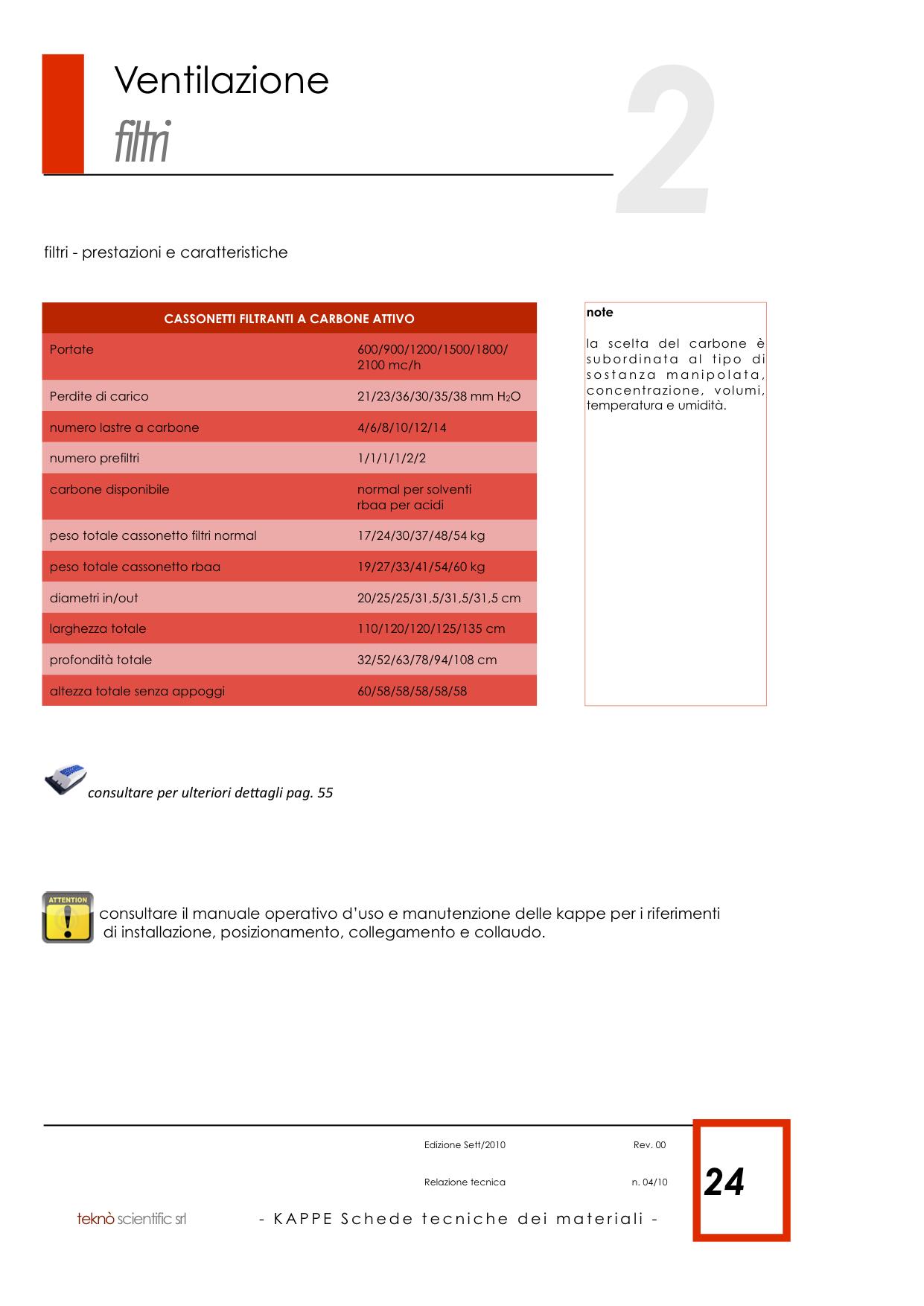 KAPPE Schede tecniche materiali copia 4.png