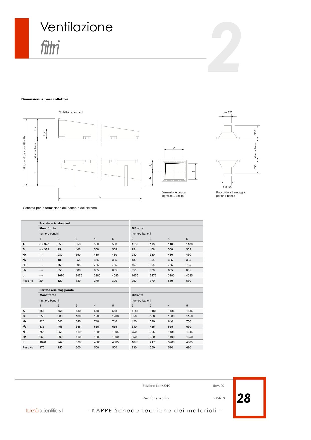 KAPPE Schede tecniche materiali copia 8.png