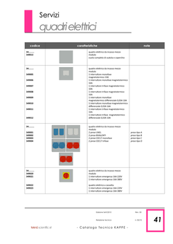 KAPPE Catalogo Tecnico Generale copia 11.png