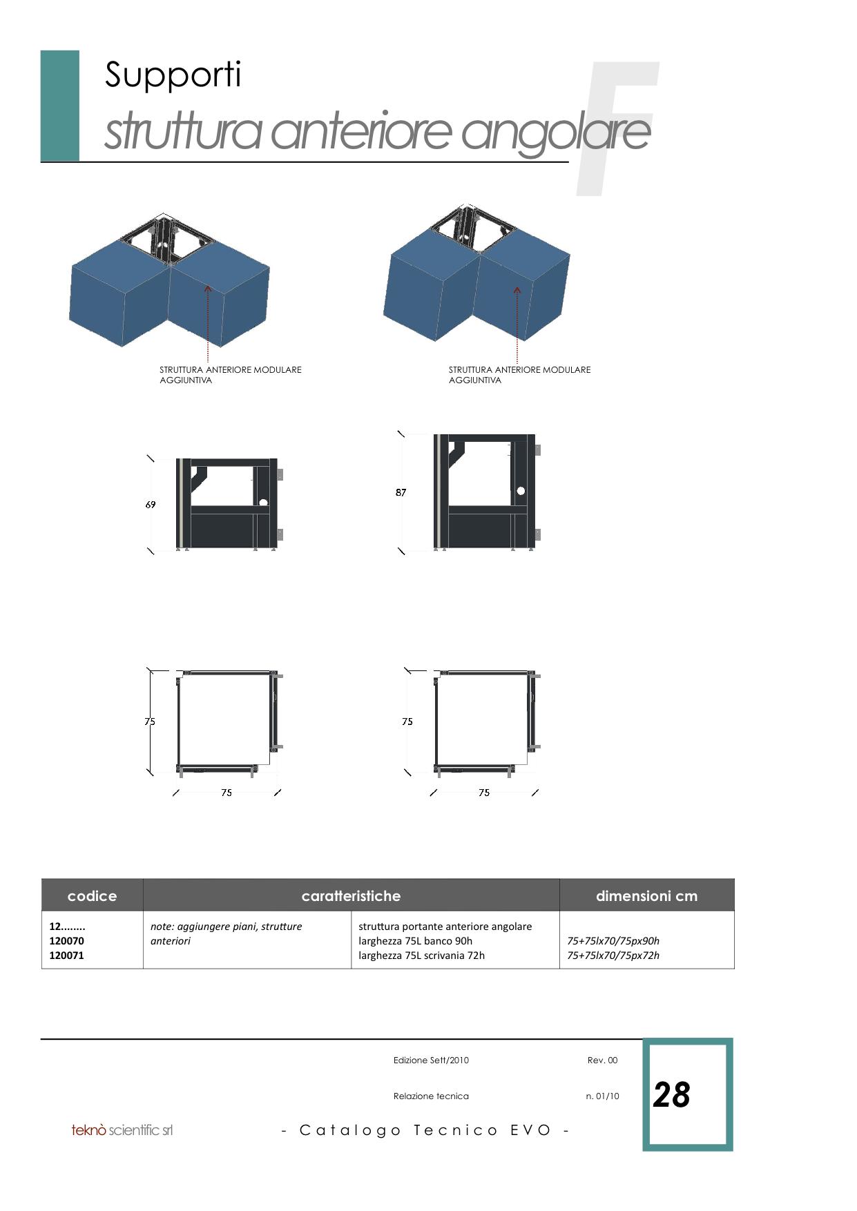 EVO Catalogo Tecnico Generale copia 28.png