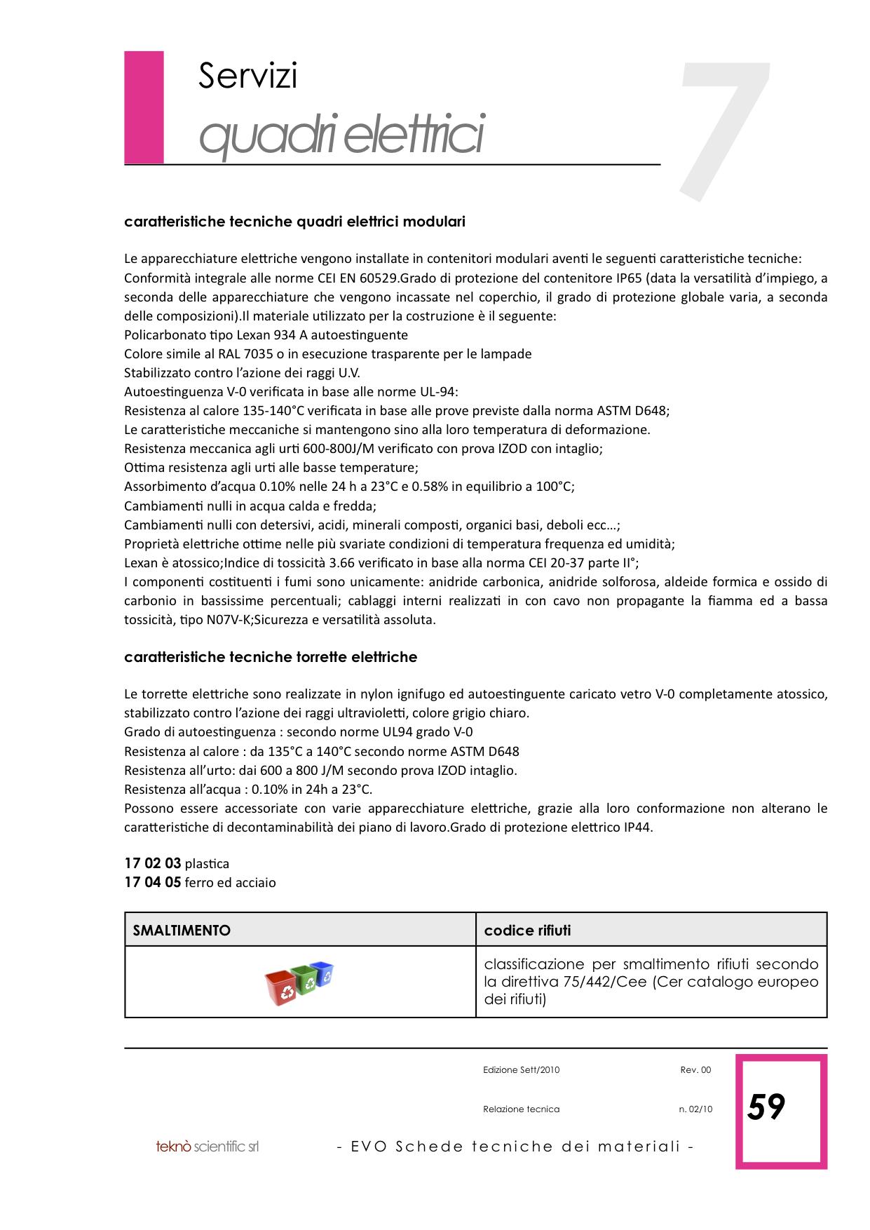 EVO Schede Tecniche materiali copia 20.png
