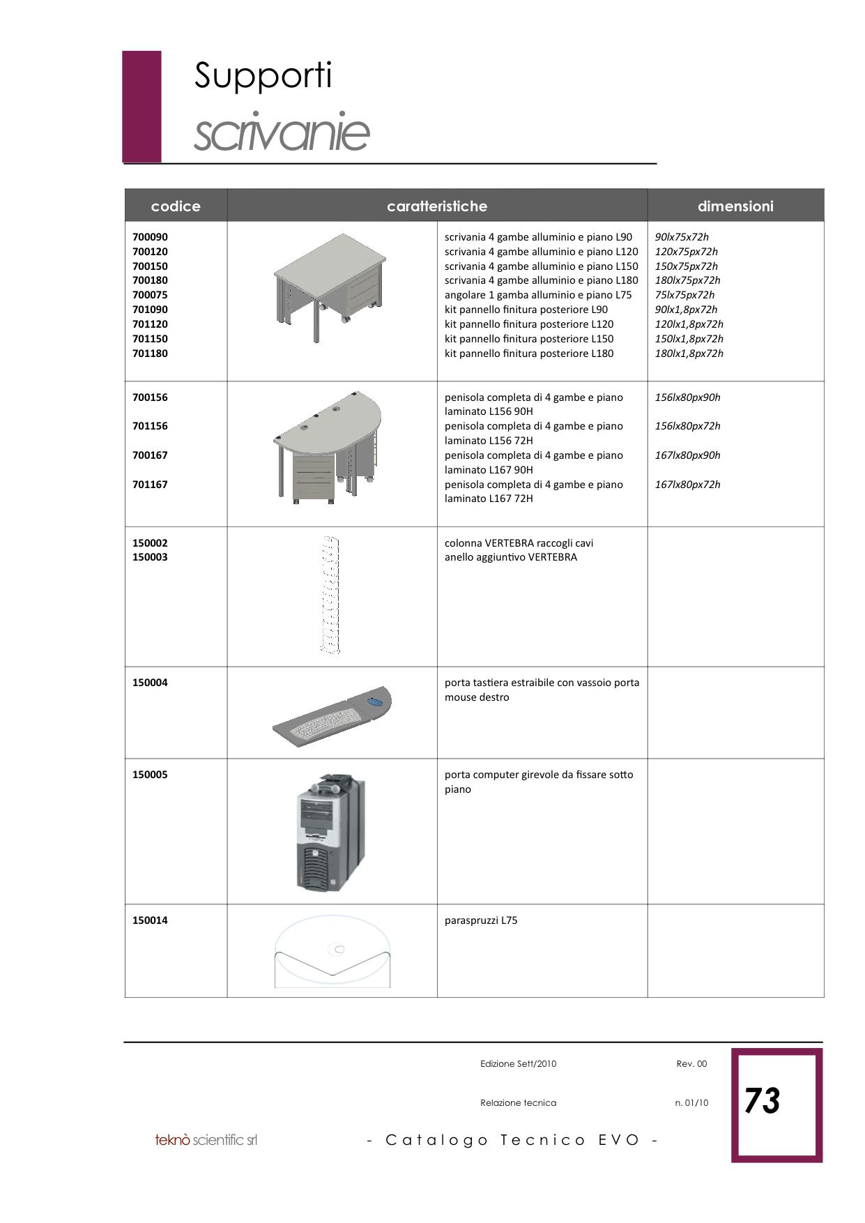 EVO Catalogo Tecnico Generale copia 73.png