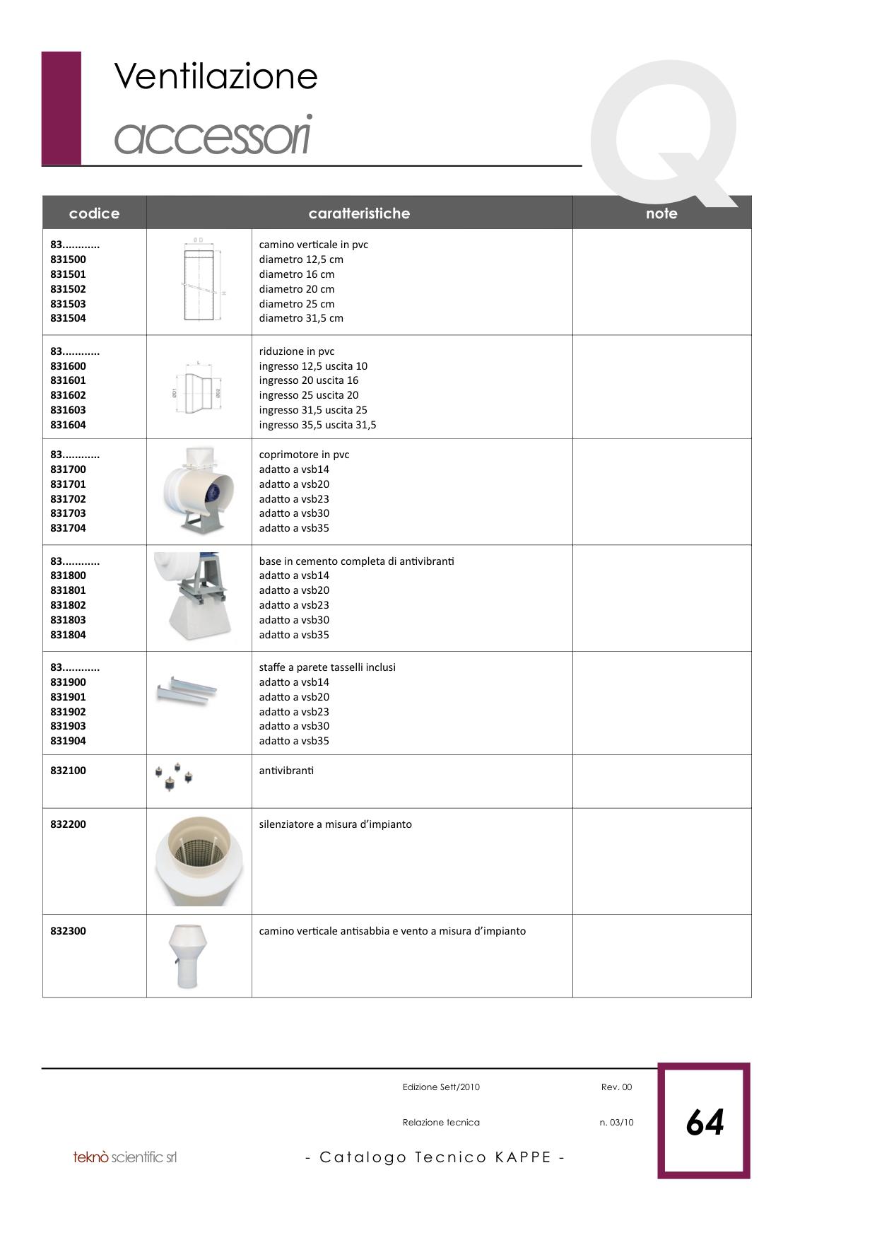 KAPPE Catalogo Tecnico Generale copia 4.png