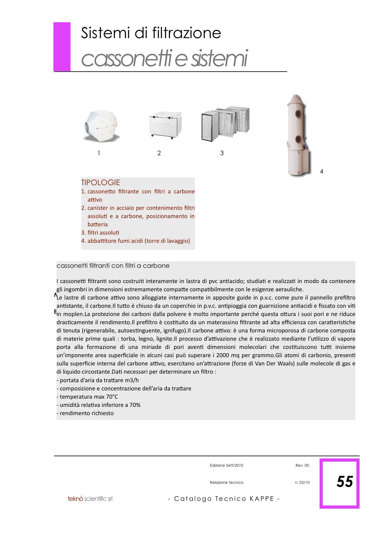 KAPPE Catalogo Tecnico Generale copia 5.png