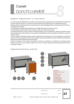 EVO Schede Tecniche materiali copia 3.png