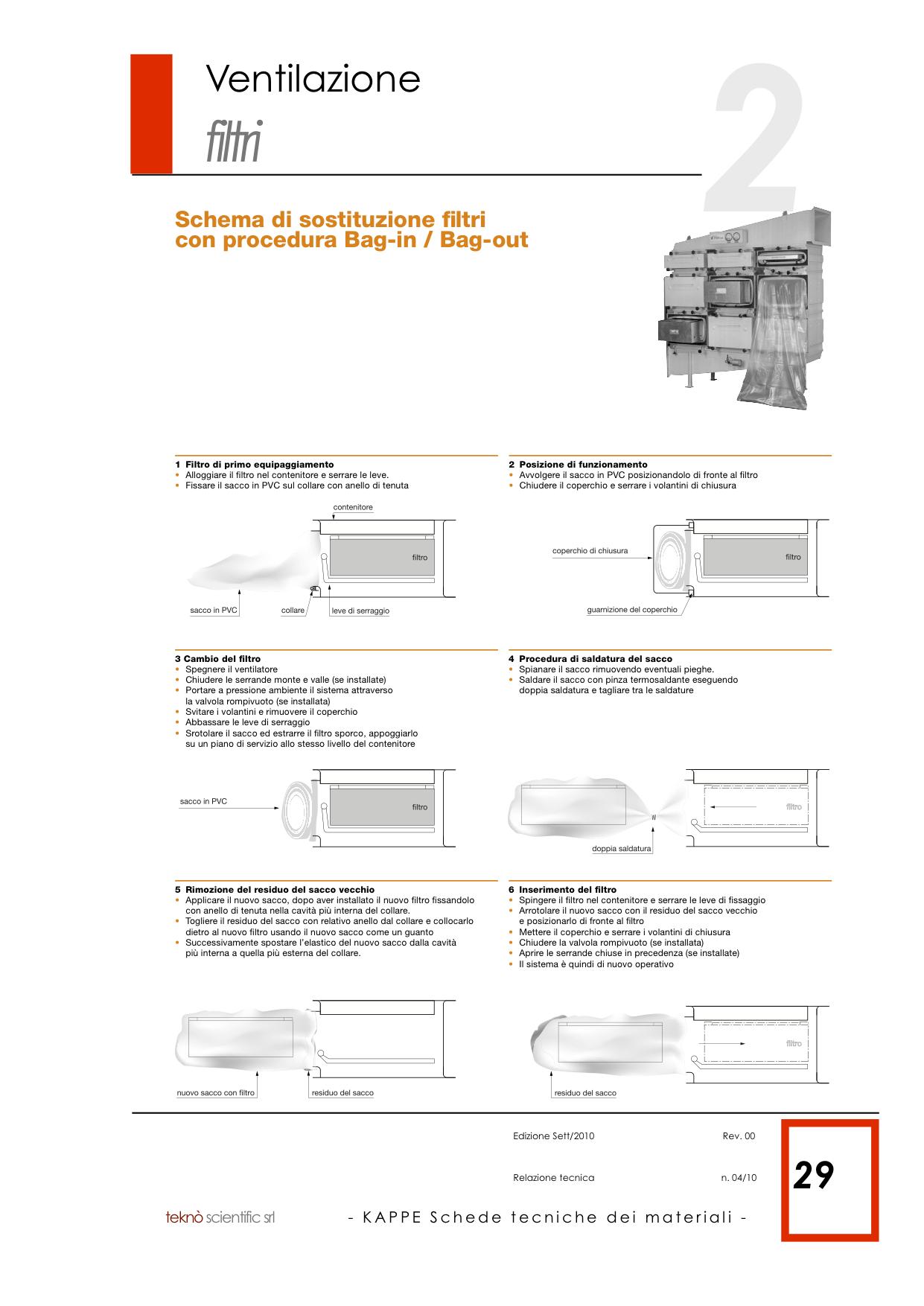 KAPPE Schede tecniche materiali copia 9.png