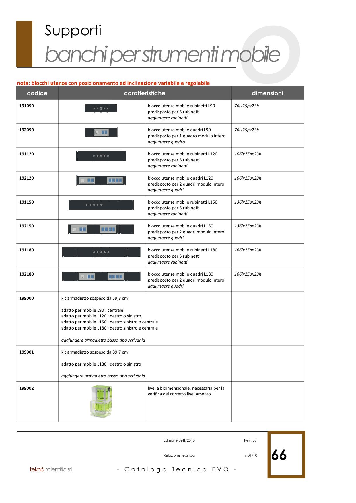 EVO Catalogo Tecnico Generale copia 66.png