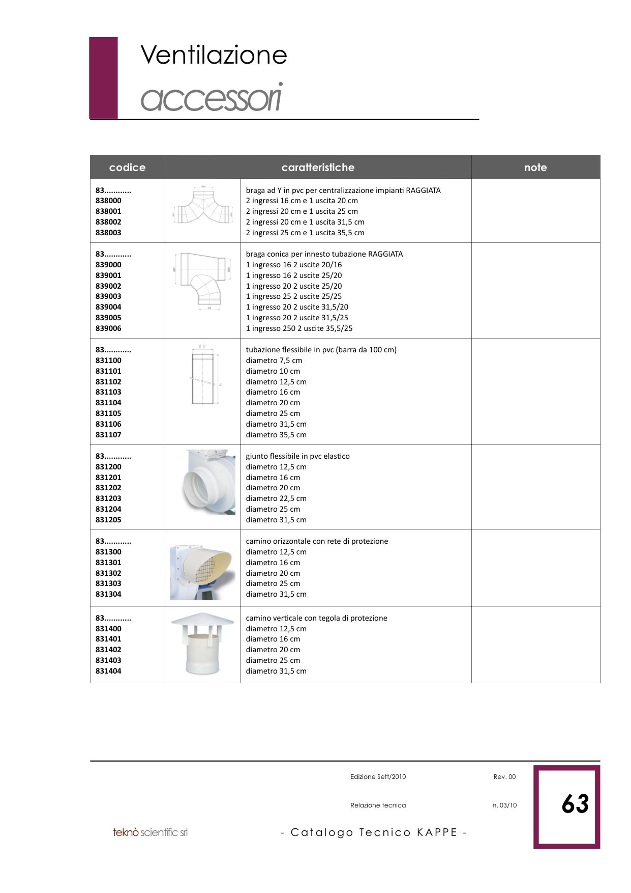 KAPPE Catalogo Tecnico Generale copia 3.png