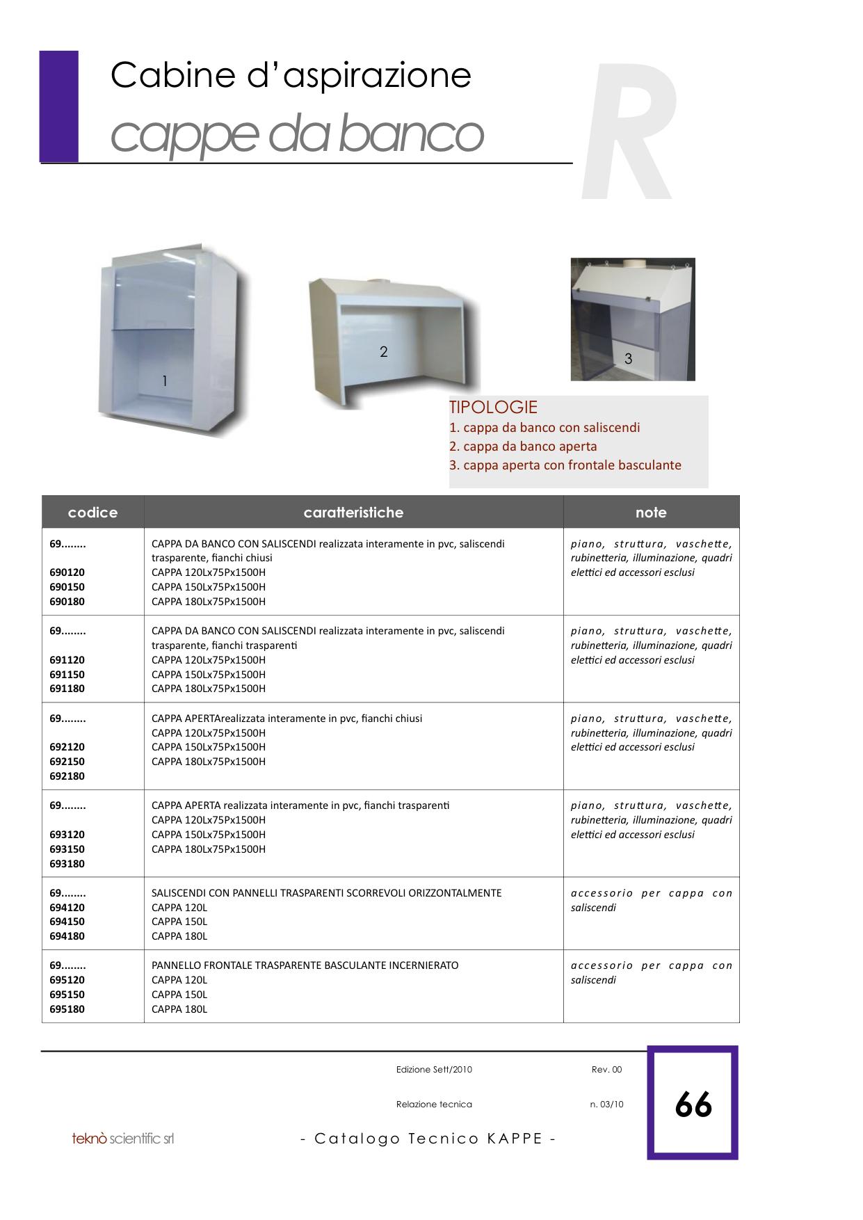 KAPPE Catalogo Tecnico Generale copia 6.png
