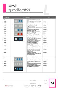 KAPPE Catalogo Tecnico Generale copia 8.png