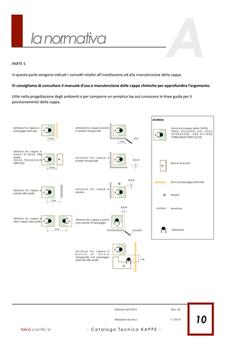 KAPPE Catalogo Tecnico Generale copia 10.png