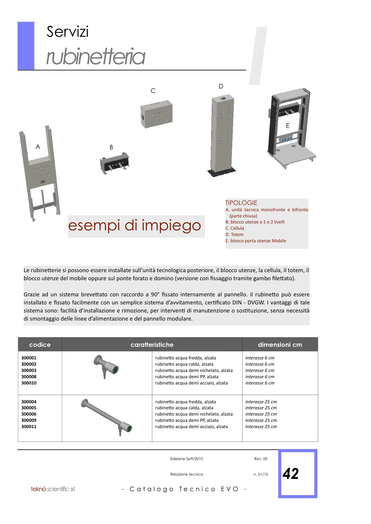 EVO Catalogo Tecnico Generale copia 42.png