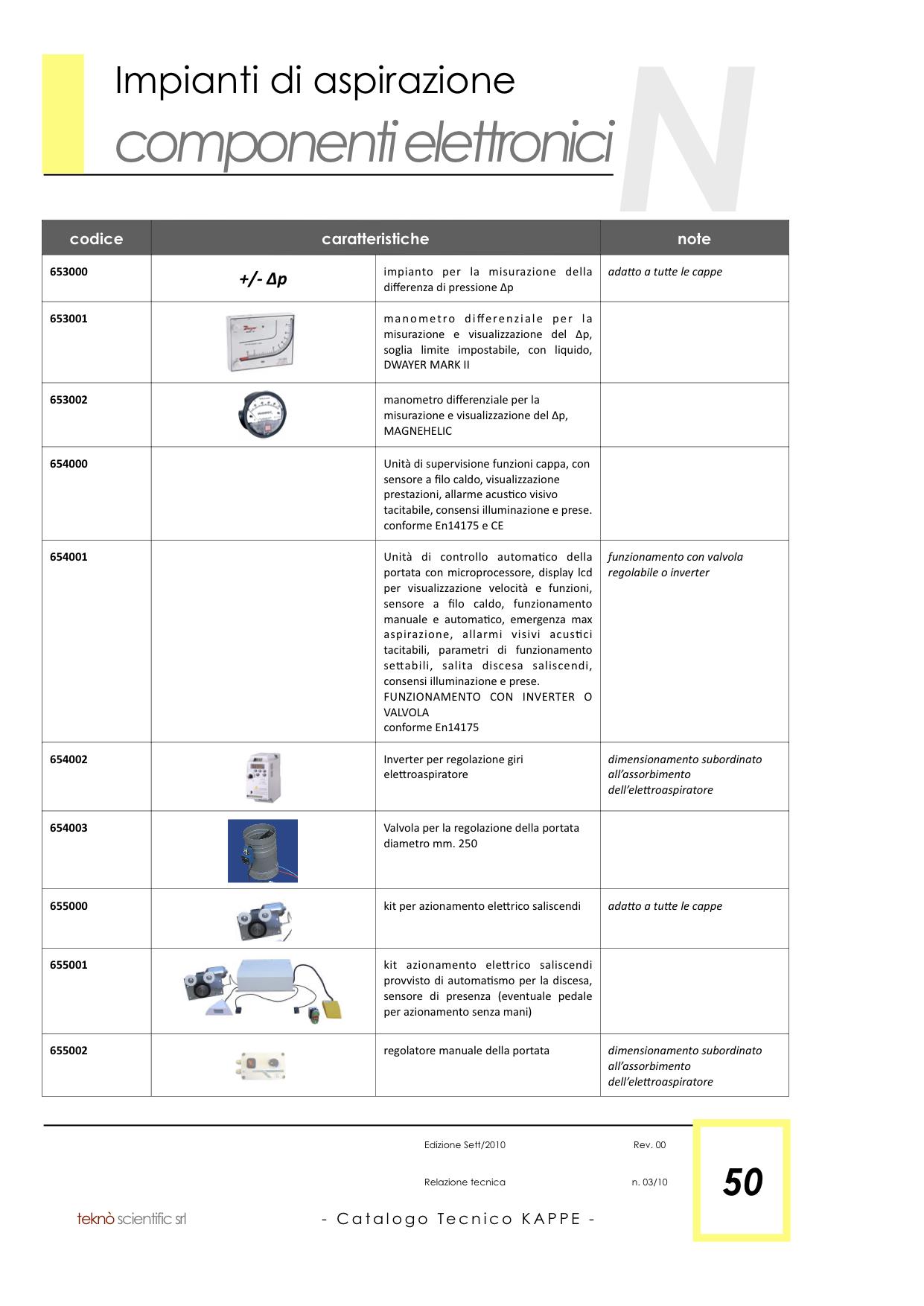 KAPPE Catalogo Tecnico Generale copia 20.png