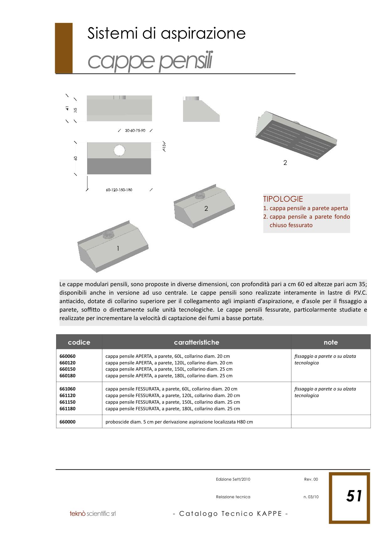 KAPPE Catalogo Tecnico Generale.png