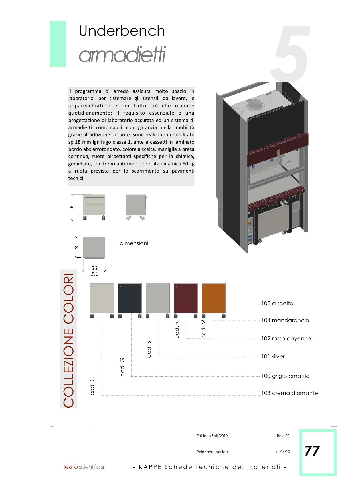 KAPPE Schede tecniche materiali copia 2.png