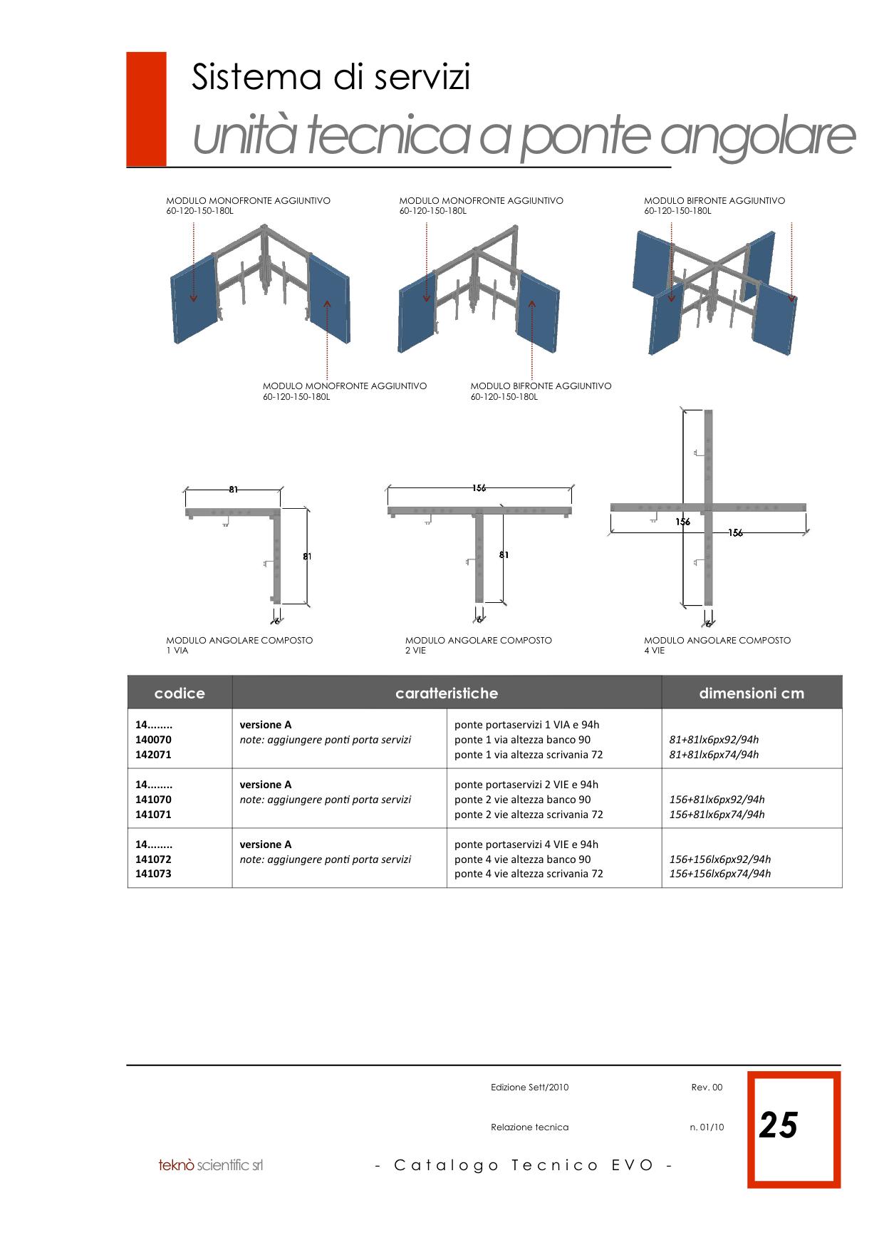 EVO Catalogo Tecnico Generale copia 25.png