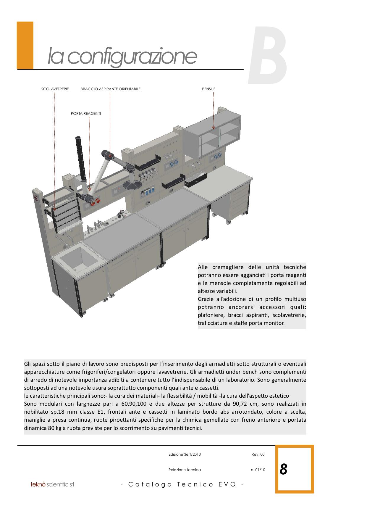EVO Catalogo Tecnico Generale copia 8.png