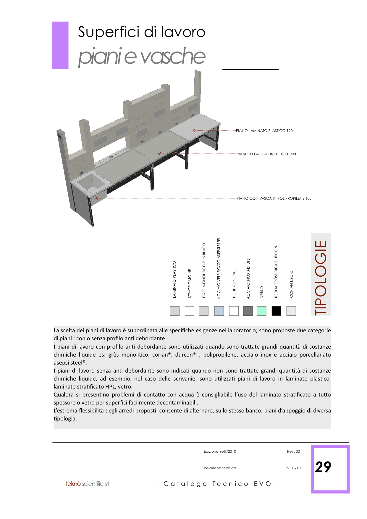 EVO Catalogo Tecnico Generale copia 29.png
