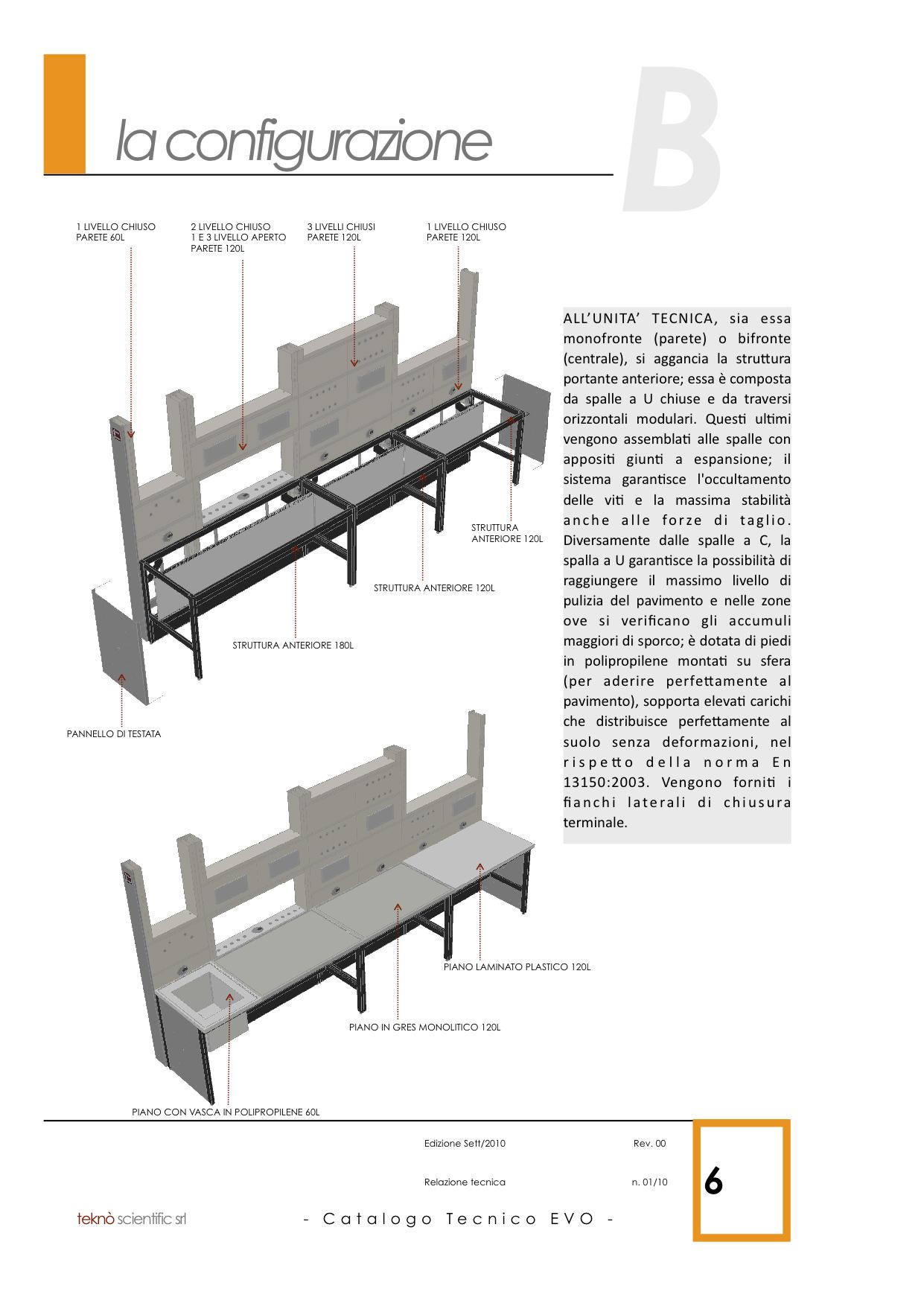 EVO Catalogo Tecnico Generale copia 6.png