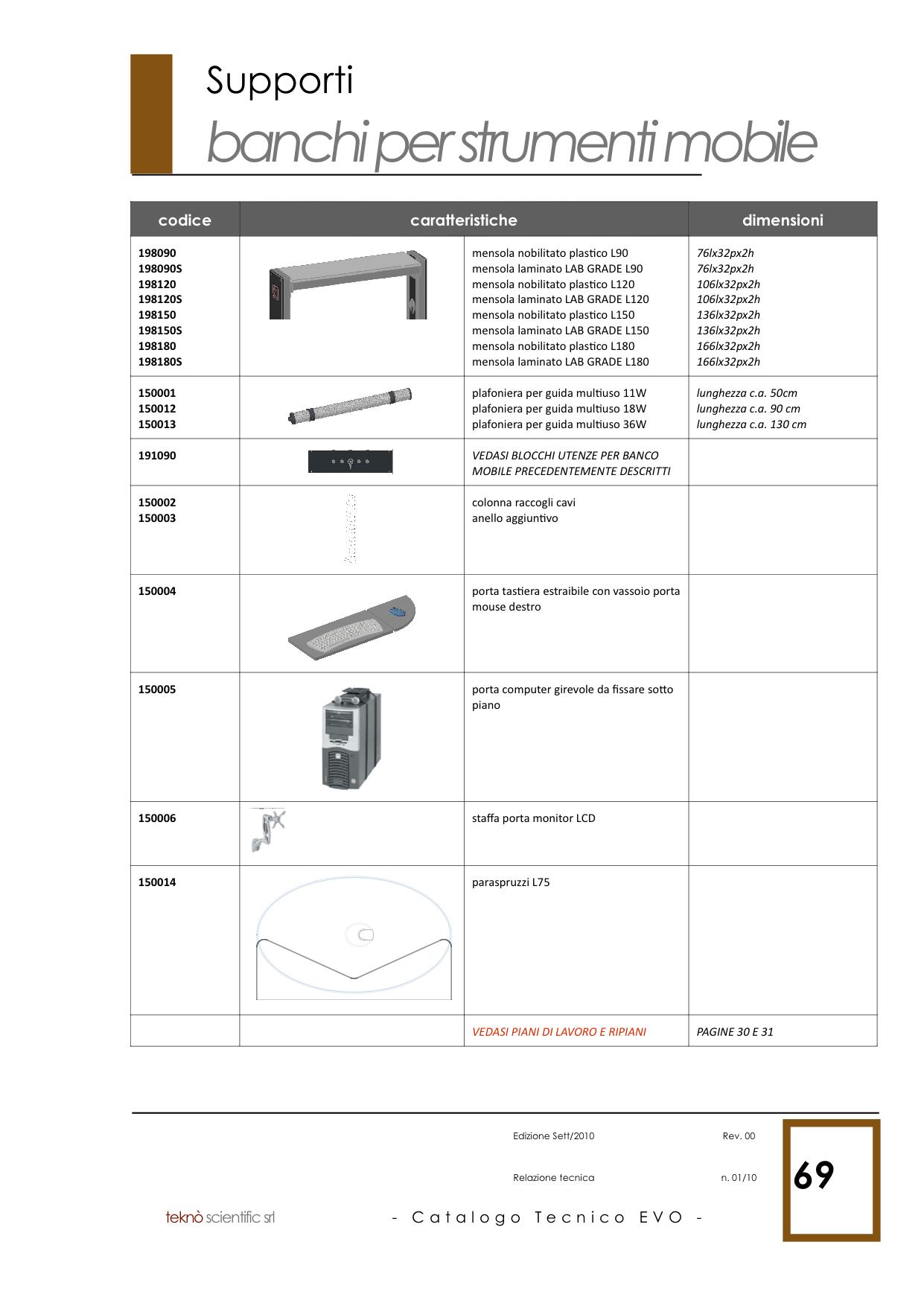 EVO Catalogo Tecnico Generale copia 69.png
