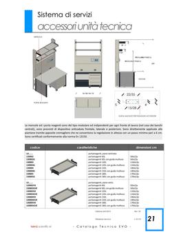 EVO Catalogo Tecnico Generale copia 21.png
