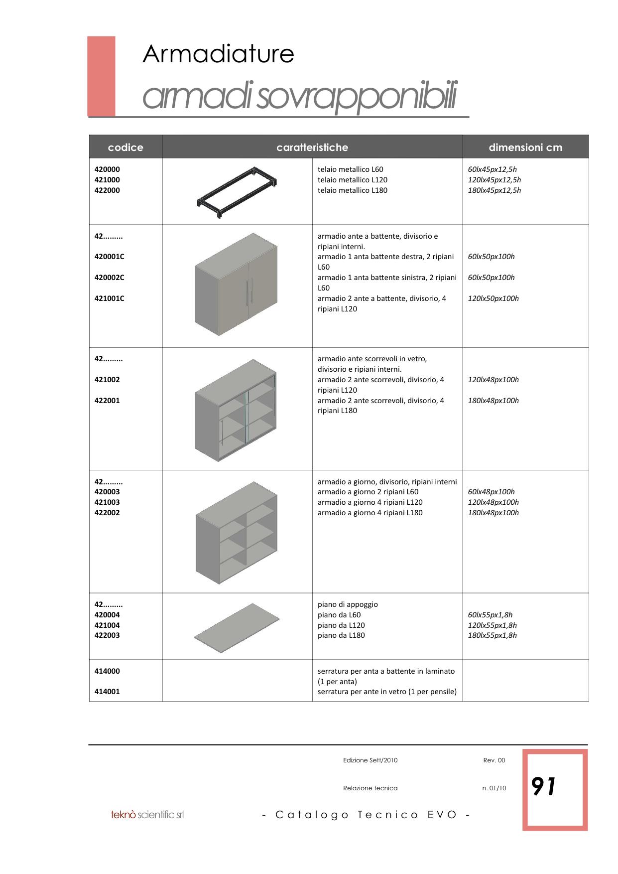 EVO Catalogo Tecnico Generale copia 91.png