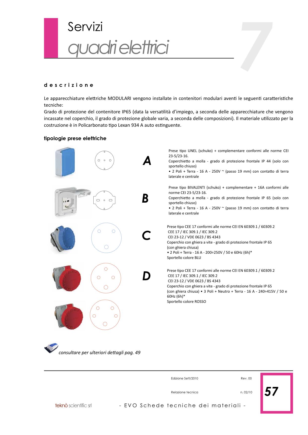 EVO Schede Tecniche materiali copia 18.png